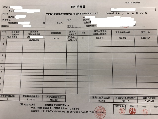 株式会社トップ・マネジメントのファクタリング取引明細書